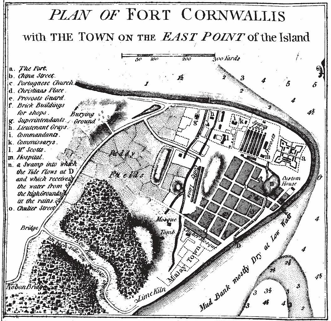 Antica mappa di George Town del 1799 con la pianta della Fortezza